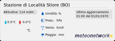 Logo - StazioneAlena (Bo) OFF-LINE