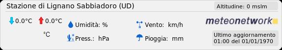 Stazione Meteo di Lignano Sabbiadoro(UD)